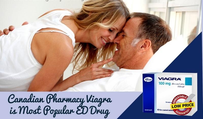 Viagra-is-Most-Popular-ED-Drug